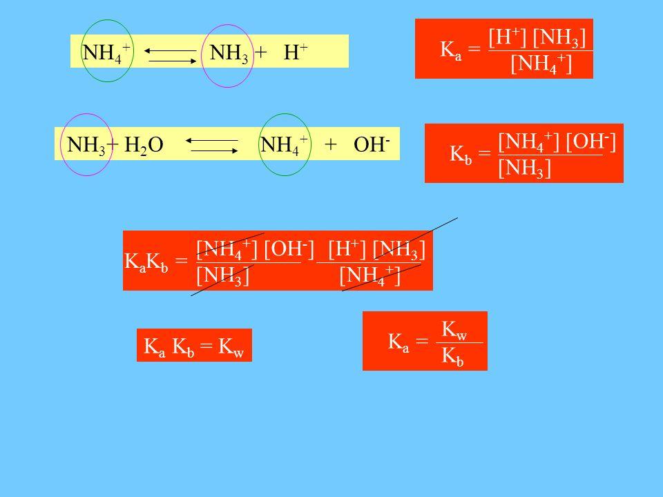 [H+] [NH3] [NH4+] Ka = NH4+ NH3 + H+ NH3+ H2O NH4+ + OH- [NH4+] [OH-] [NH3] Kb = [NH4+] [OH-]